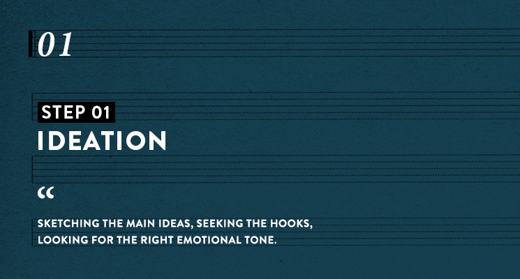 Teal blue score sheet with white lettering '01 Step 1 - Ideation' and a quote from the composer featured below